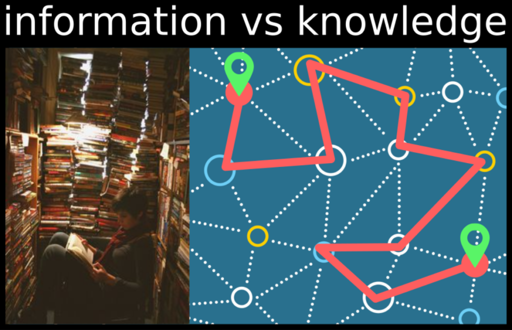 information vs knowledge